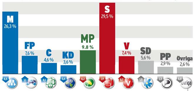 AB opinion juli-aug 2009